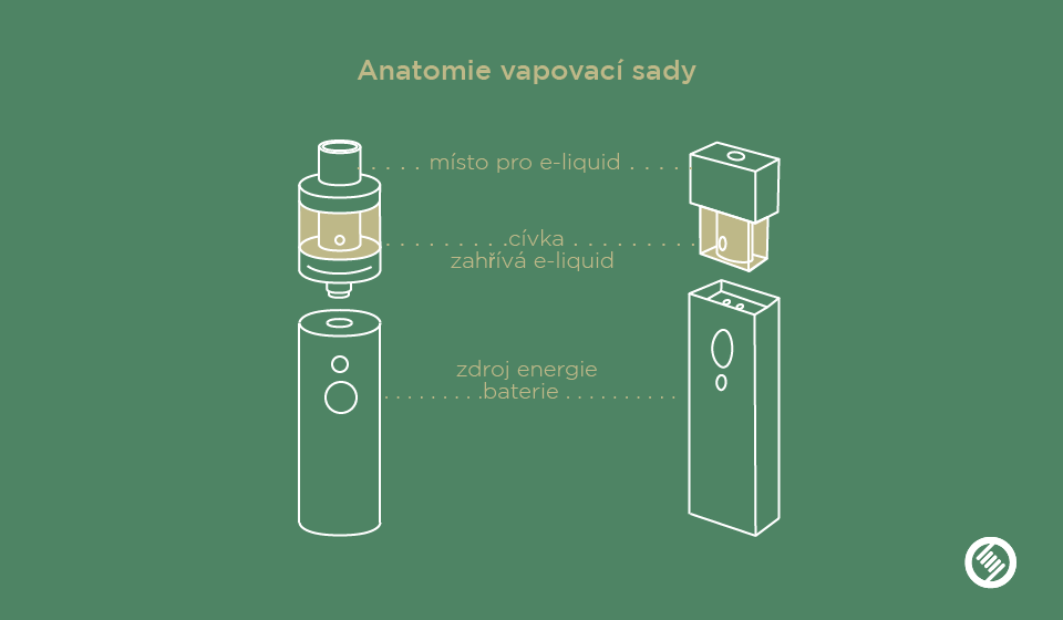 E-cigarety obr 1.png